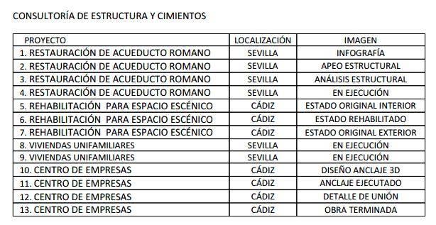 Consultoria de estructura sevilla y c diz for Piscina municipal bormujos